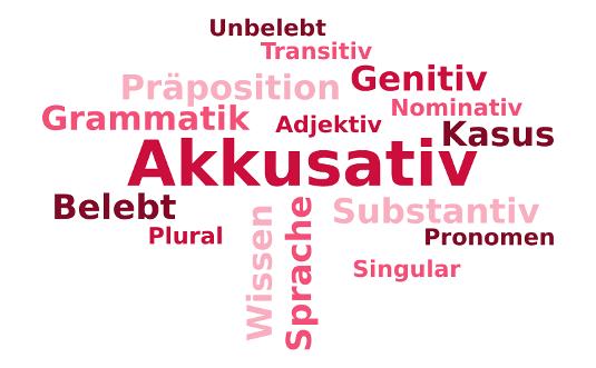 Akkusativ Trong Tiếng Đức