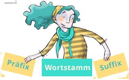 Các Dạng Tiền Tố Trong Tiếng Đức