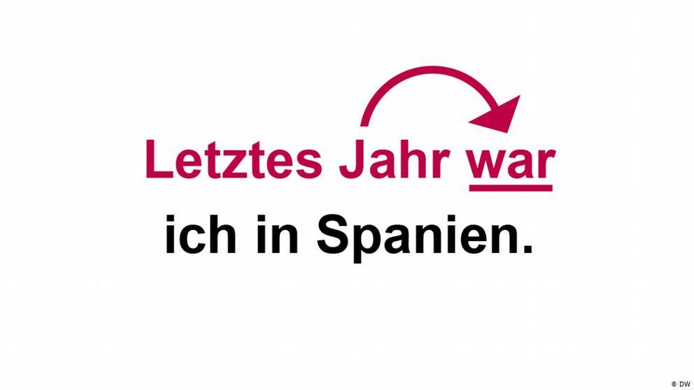 Thì Quá Khứ Đơn Trong Tiếng Đức